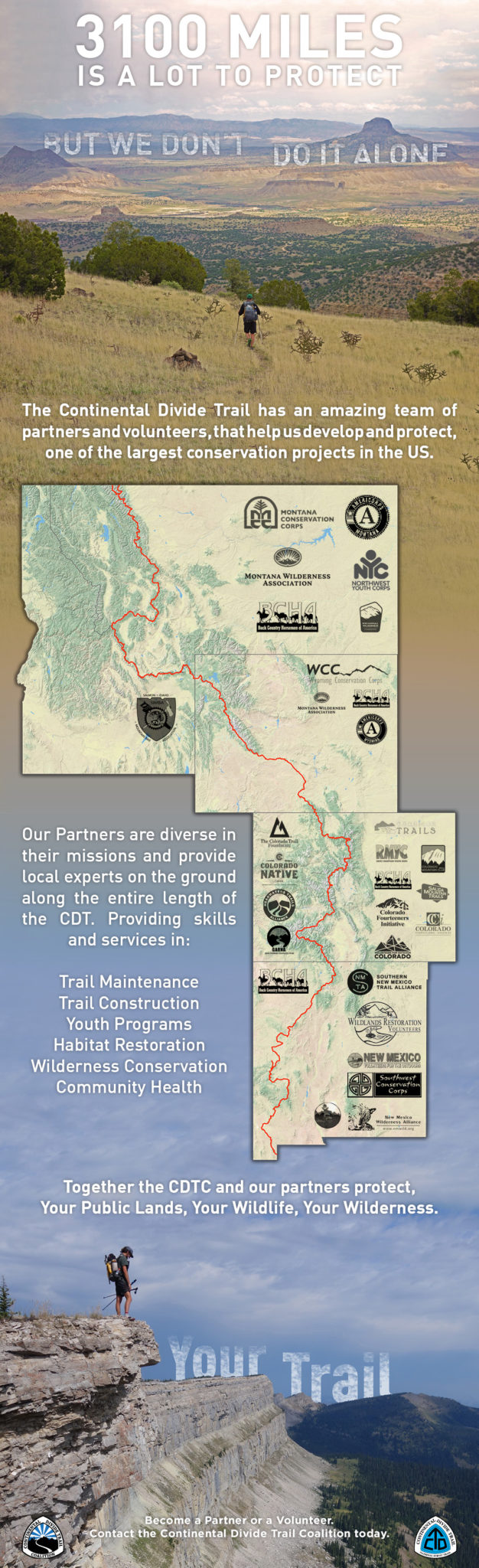 Building A Strong Trail Community Continental Divide Trail Coalition - Interactive map of the continental divide in the us